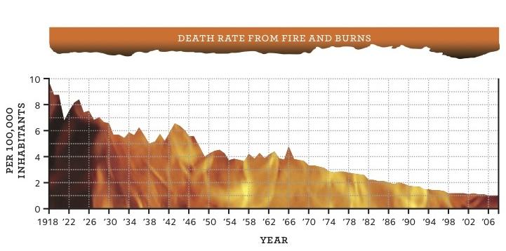 Fire-deaths-graph.jpg